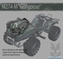 halo-master-chief-collection-gungoose